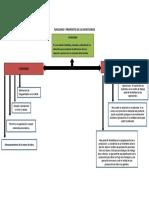 FUNCIONES Y PROPOSITO DE LOS INVENTARIOS.docx