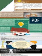 Infograma Emprendedor