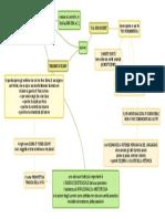 GORGIA - mappa concettuale