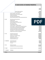 One Pager Priorities and Funding Sources - FINAL - Sheet1