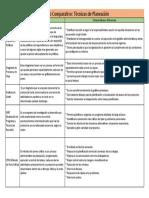 Cuadro Comparativo Tecnicas de Planeacion