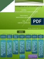 FASES DE LA PLANEACIÓN MAPA CONCEPTUAL.pptx