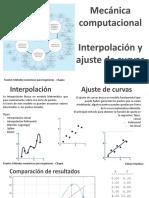 003_Interpolacion y ajuste de C