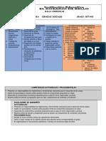 MALLA CIENCIAS SOCIALES OCTAVO.pdf