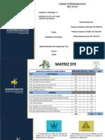 CASOS EMPRESARIALES ACTIVIDAD 4 MATRICES EFE-EFI-MPC (1)