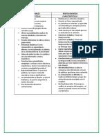 caracteristicas oral y escrito