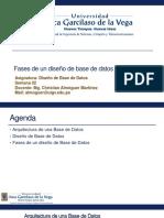DBD - clase 3