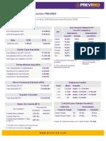Indicadores Previsionales PreviRed Diciembre - 19.pdf