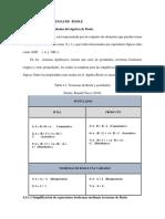 3. Algebra de Boole