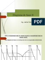 04 Diagrama de fases II