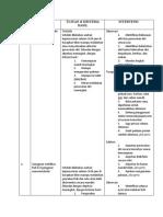 form dx askep 3,4