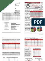 Boletin Suicidios semana 52 2019.pdf