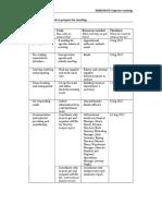 BSBADM405 Appendix B Schedule to prepare for meeting
