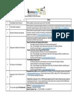 COVID-19-Information-to-Deposit-Investors-SCUF-new