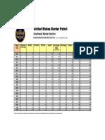 bp-southwest-border-sector-deaths-fy1998-fy2018.pdf