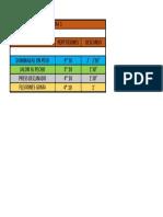 TABLA 2 DIA 3.pdf