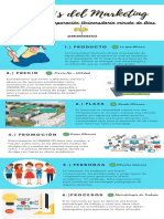 Las 8 p´s del Marketing aplicado en la Uniminuto
