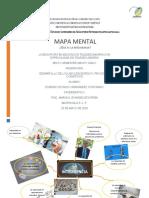 Tarea 4. Mapa mental de la inteligencia