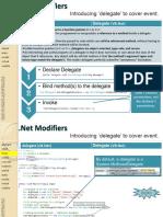 12-DotNet_Modifiers