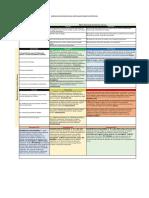Matriz FODA y diagnostico Situacional UMHES Santa Clara (1).pdf