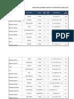 Structurile-de-primire-turistice-cu-functiuni-de-cazare-clasificate-actualizare-23.08.2019.xlsx