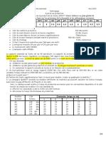 Examen-Gest-prod-master-log-science-2009-1