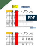 Examen-SC-GP-2012-Corrigé.xlsx