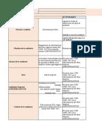 plan de trabajo empresa AGROORGANICOS