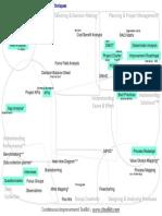 map_changeF