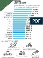 03-Ciudades-bicicleta