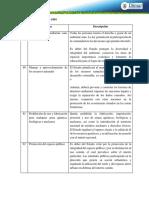 constitucion-politica normas  ambientales