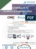 Presentación ITARIAN - Inforland