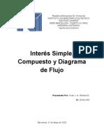 Interes Simple, Compuesto y Diagrama de Flujo de Caja