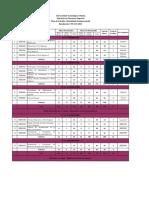 Plan-de-estudio-Maestria-en-Docencia-Superior