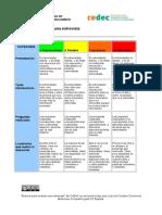 Rúbrica-para-evaluar-una-entrevista (1).docx