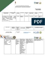 matriz de investigación ajustada.docx