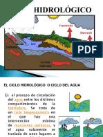 Presentacion Ciclo Hidrologico