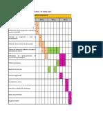 Cronograma y Presupuesto Tic