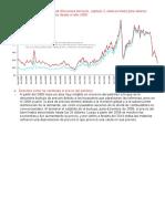 Solucionario_de_economia_de_michael_-_pa (1).docx