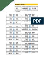 LDV-PULGAR (enlaces)