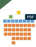 mapa conceptual camilo nuñez
