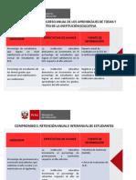 Ppt. compromisos de gestión