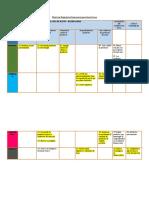 Matriz de Diagnóstico Empresarial para Kosei Farma