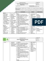 Caracterizacion de procesos UIS