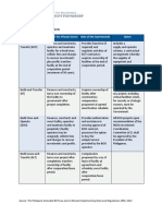 List-of-PPP-Modality