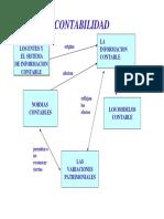 04.CONTABILIDAD (MAPA CONCEPTUAL)