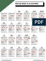 LRDLP - Les accords de base à la Guitare