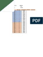 TP1- PROYECCION POBLACIONAL (2)