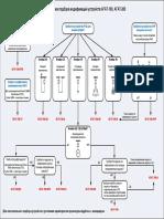 Схема подбора АГАТ.pdf