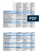 documents.tips_directorio-empresas-mineras-570788ab2f662